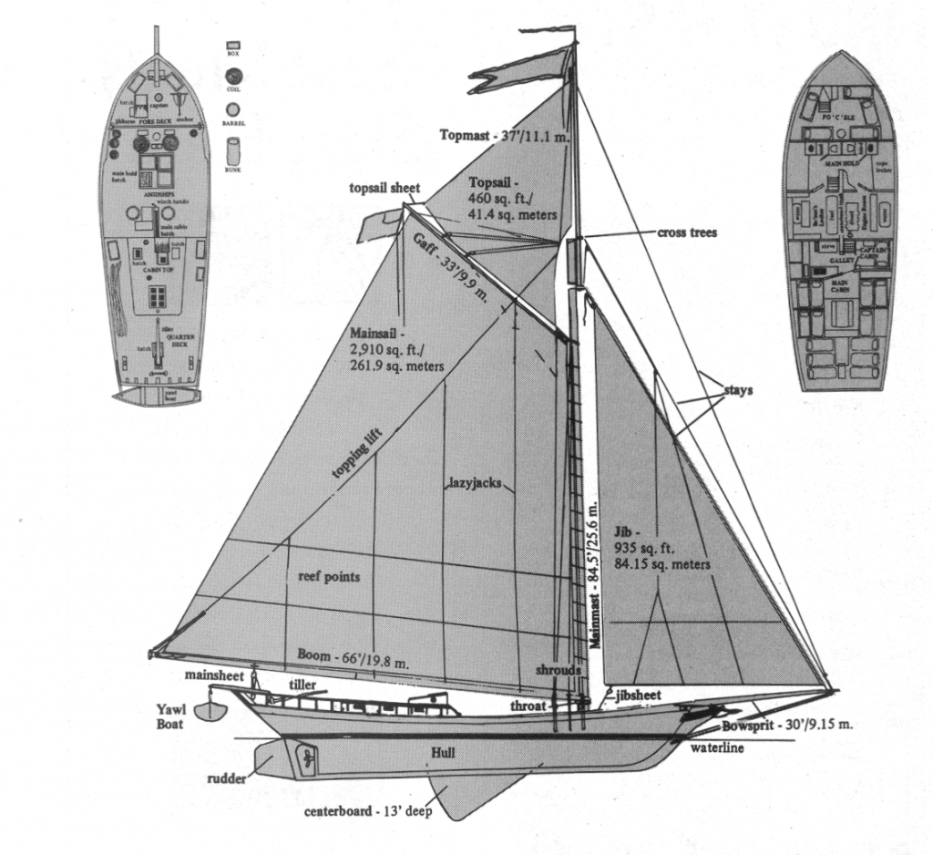 Sloop Clearwater Plans
